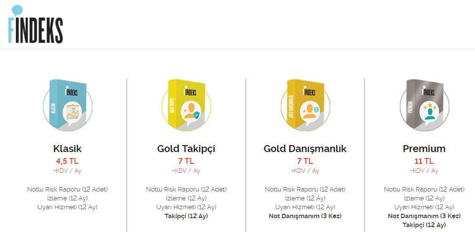 findeks-bireysel-paketler