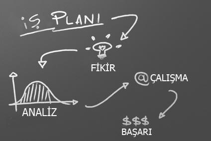 Kosgeb iş planı
