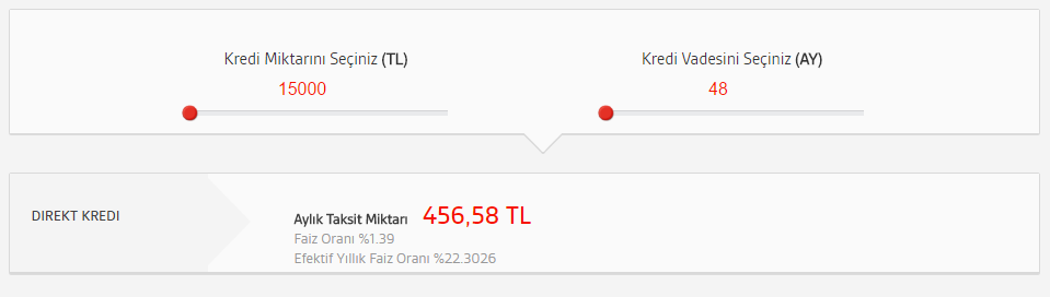 akbank-kredi