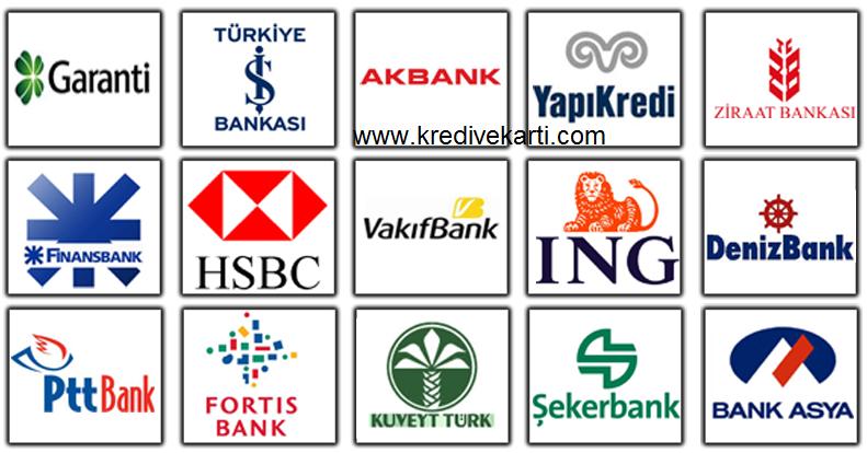 bankalar-swift-kodları